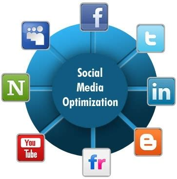 Social media marketing in performing art centers